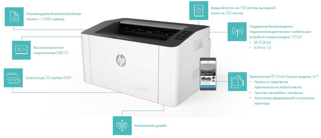 4ZB78A Принтер HP Laser 107w 4ZB78A